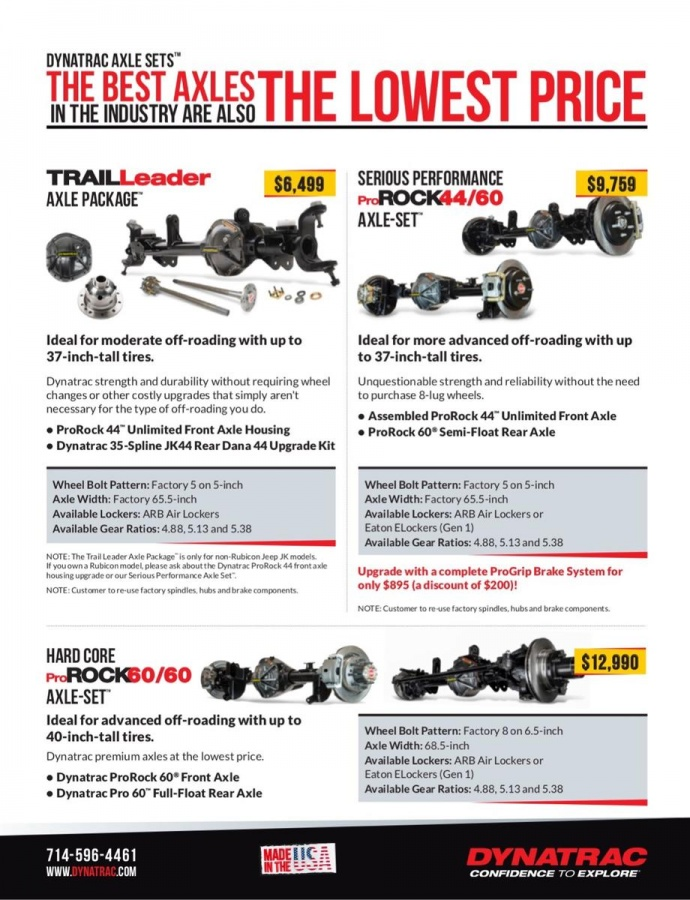 Here are a couple of shots of the axles you'd be getting with the new Hard  Core Plus package.