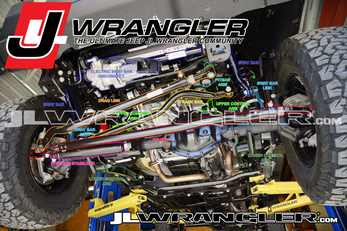 JEEP JL WRANGLER Front End Alignment Steering / Suspension Components